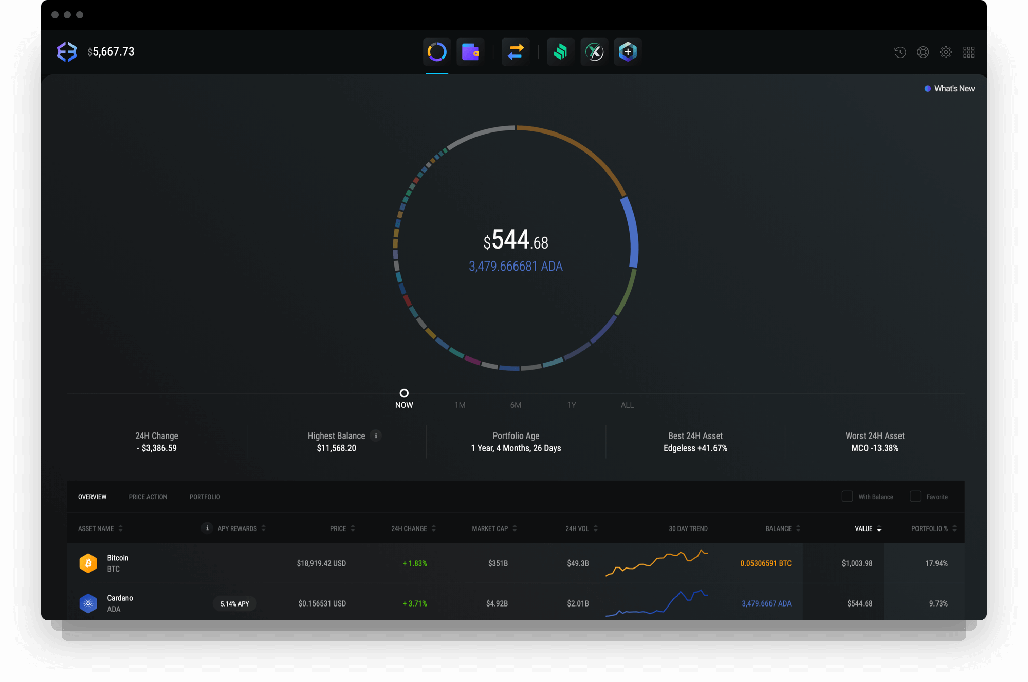 Exodus Cardano wallet with portfolio data and charts.