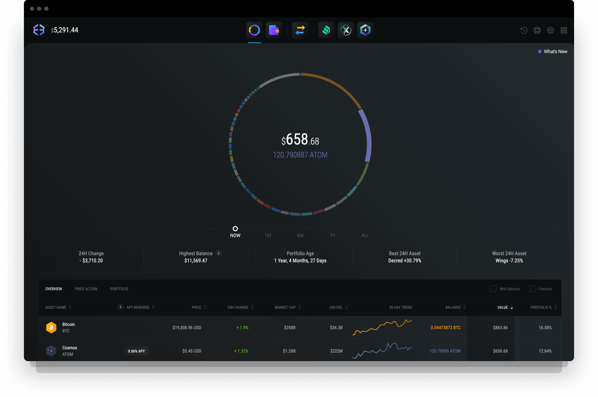 Exodus Cosmos wallet with portfolio data and charts.