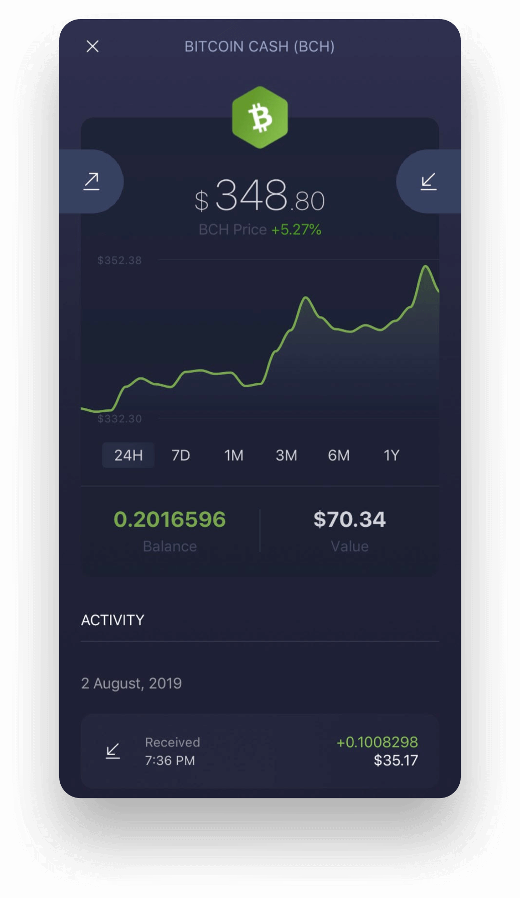 Experience Bitcoin Cash on Exodus Mobile