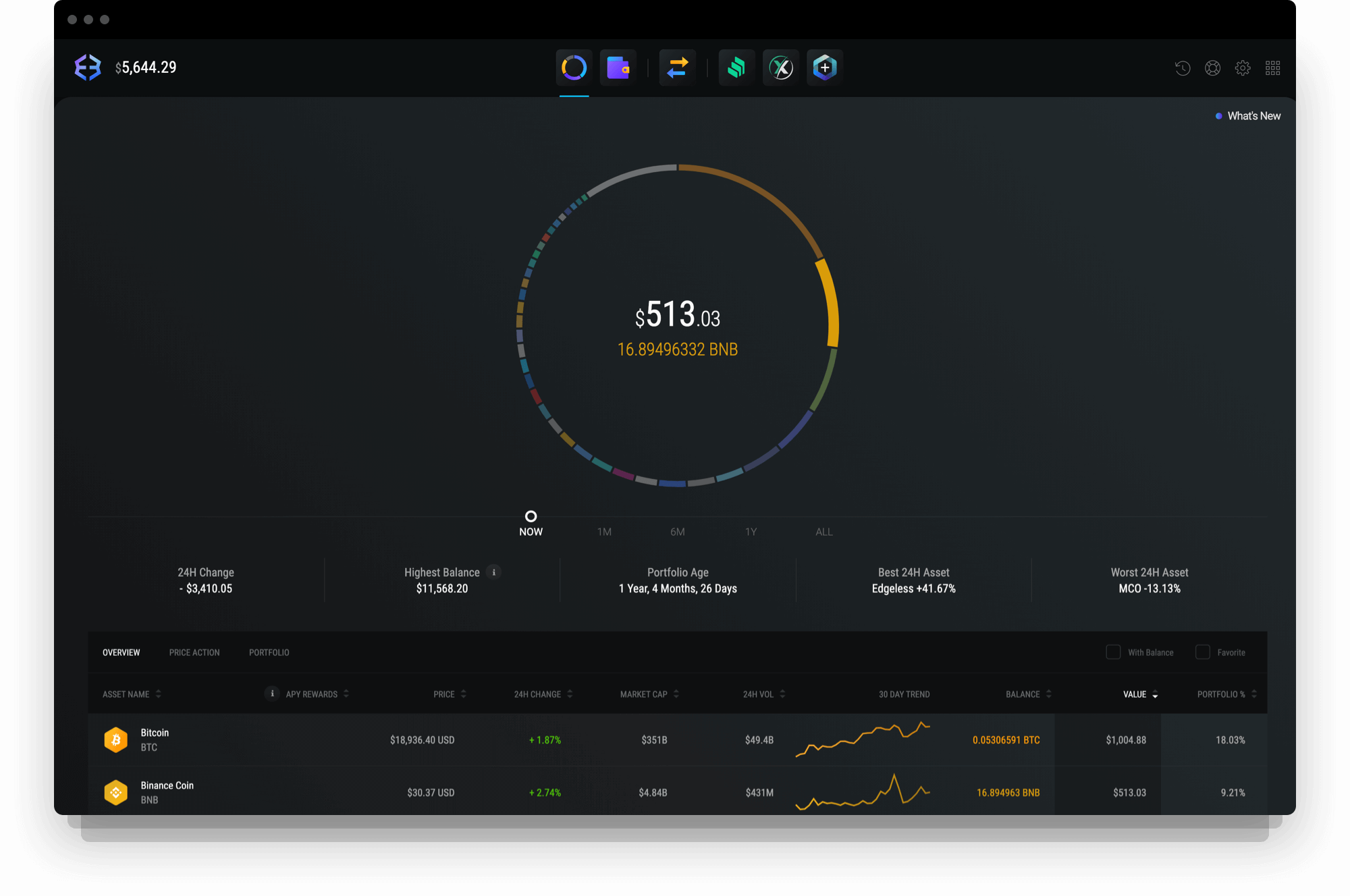 Exodus Binance Coin wallet with portfolio data and charts.