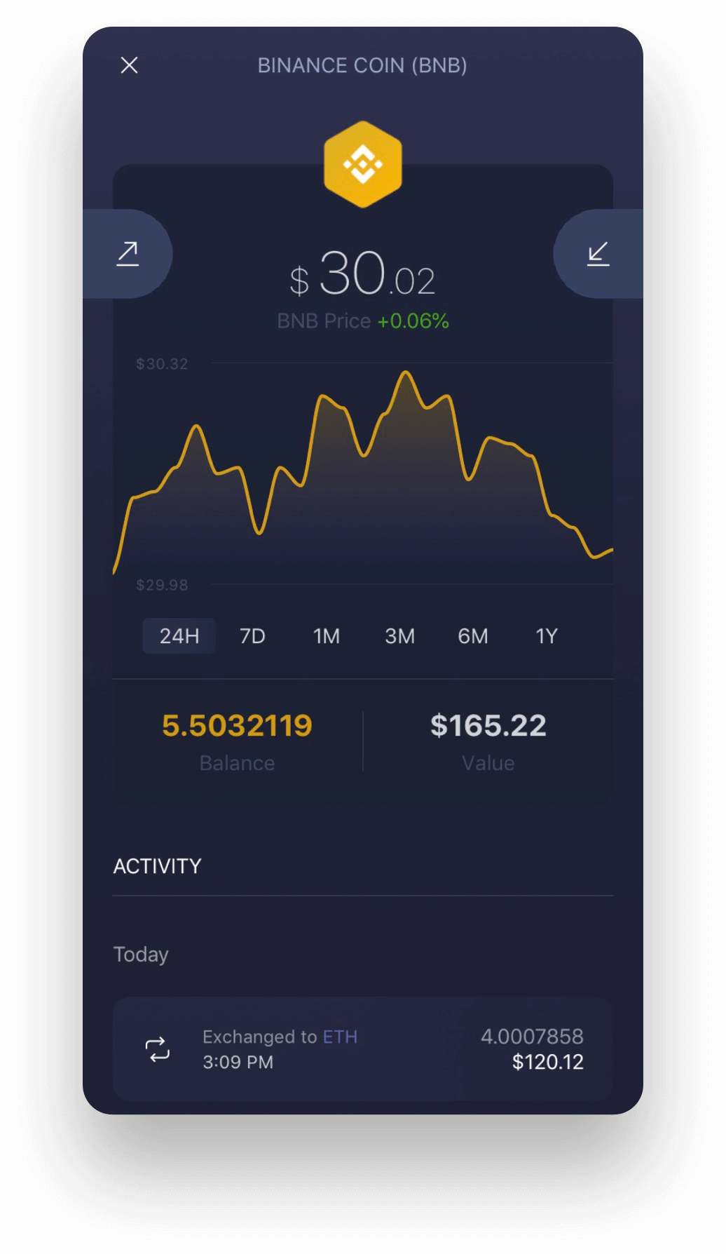 Experience Binance Coin on Exodus Mobile