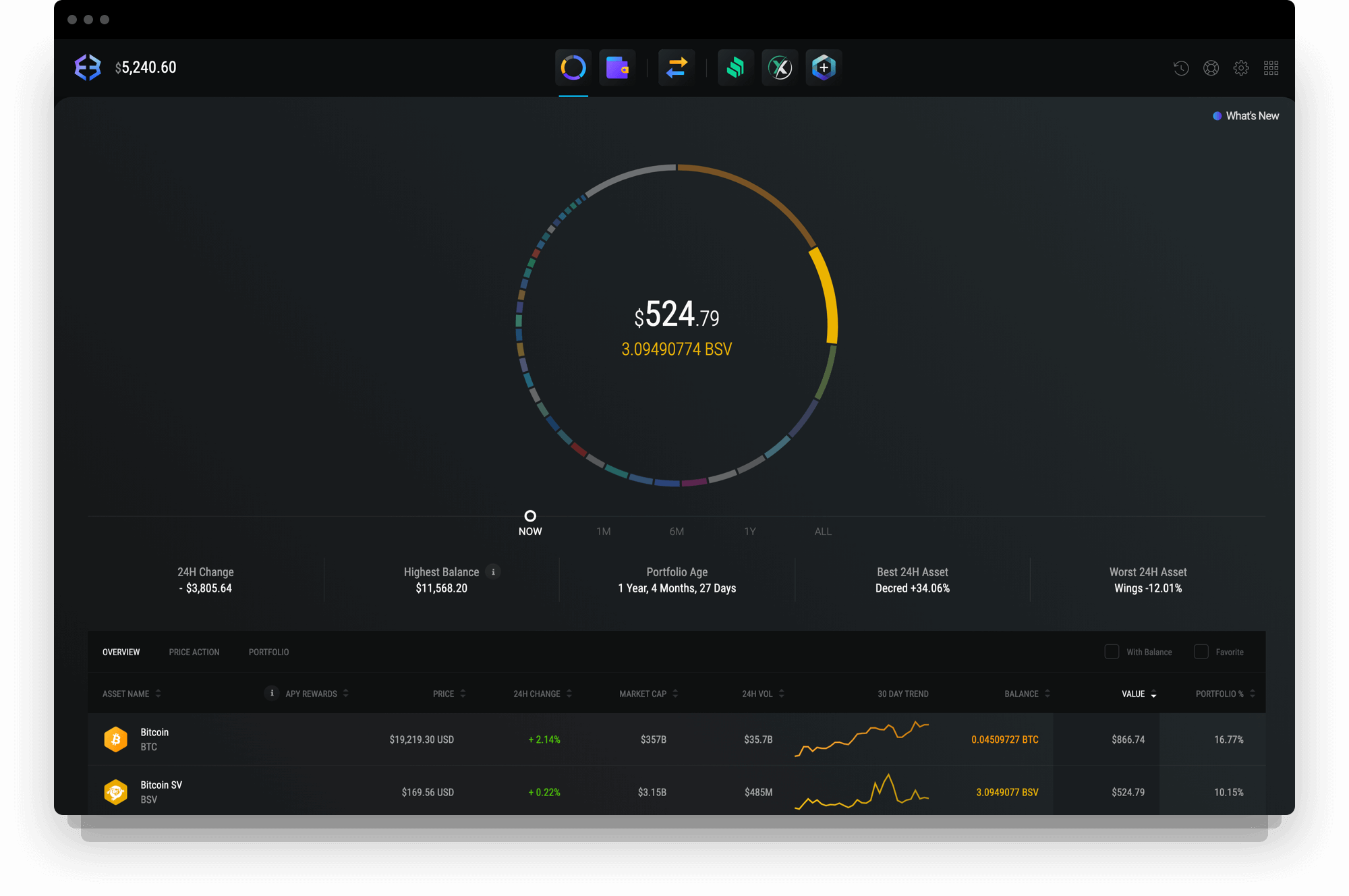 Exodus Bitcoin SV wallet with portfolio data and charts.