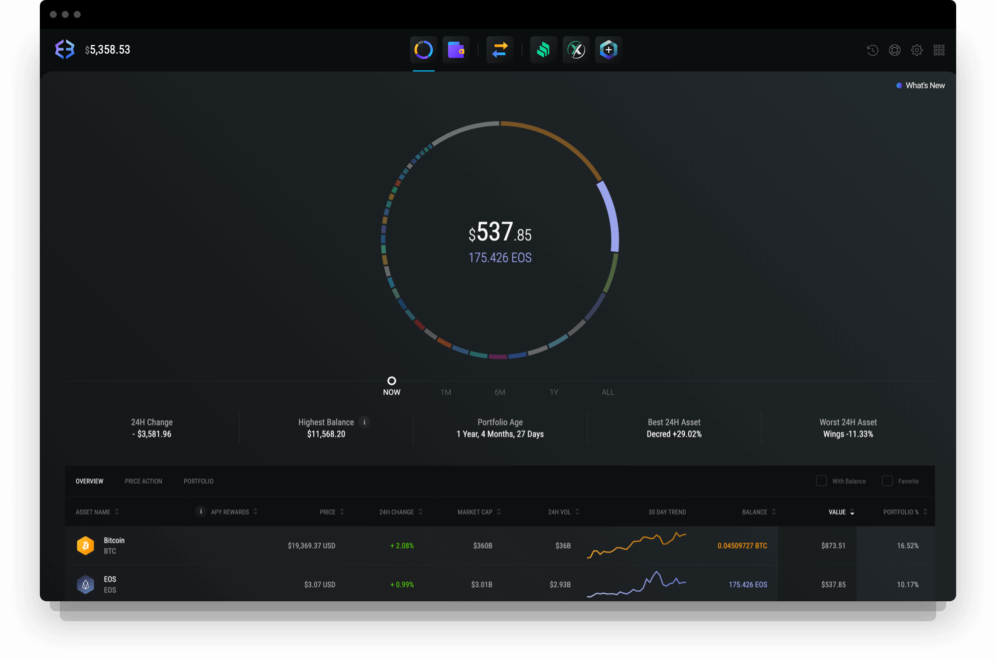 Exodus EOS wallet with portfolio data and charts.