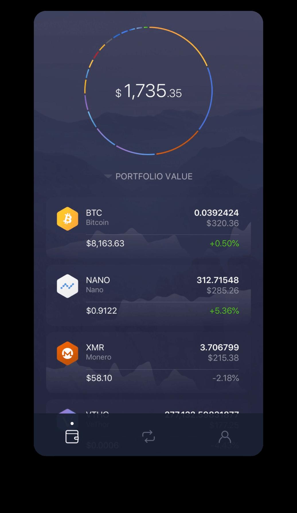 trading clasa bitcoin