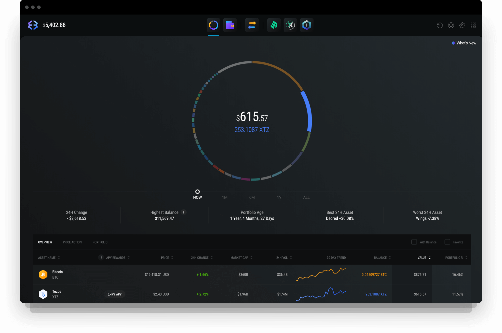 Exodus Tezos wallet with portfolio data and charts.