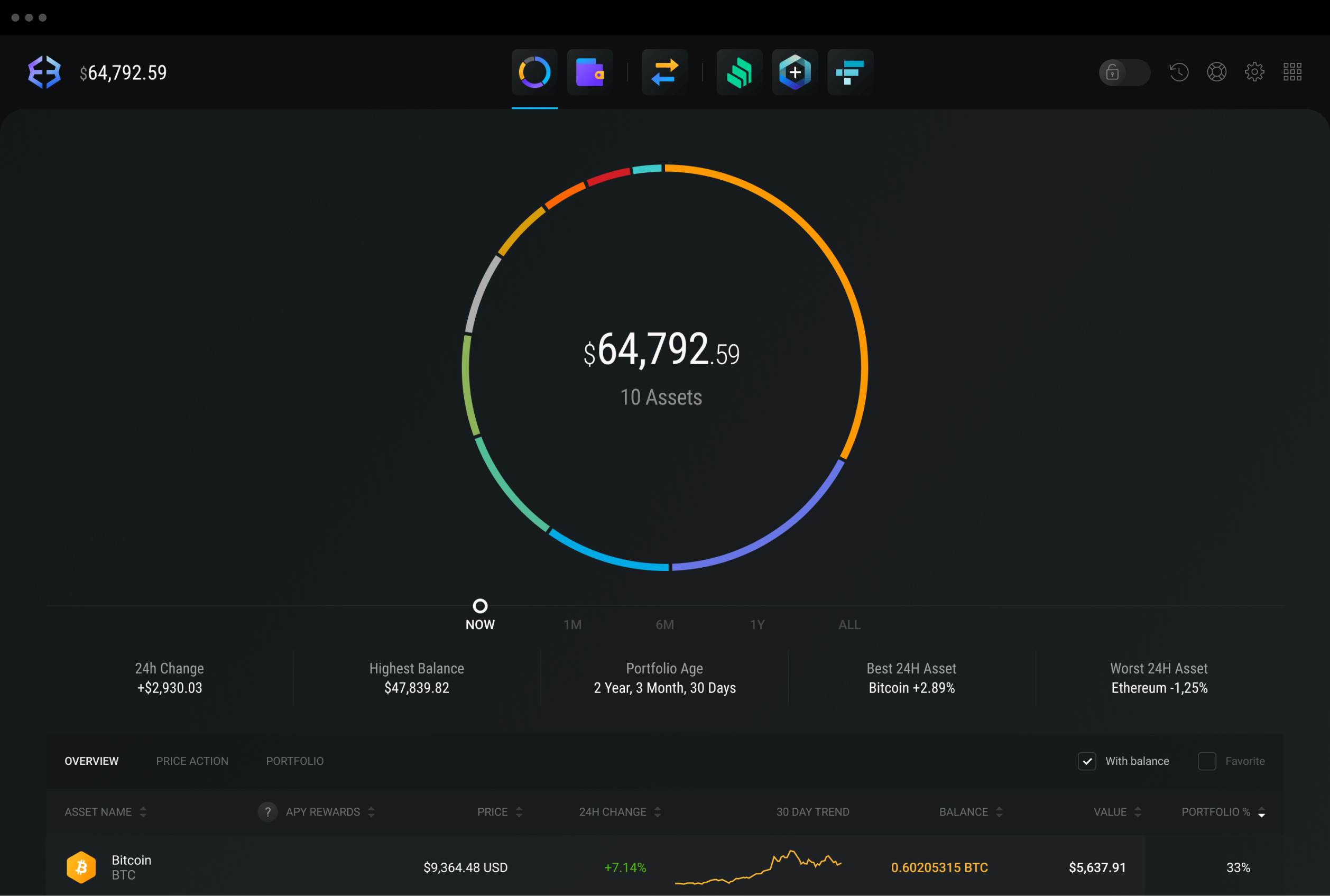 pigiausia bitcoin platforma)